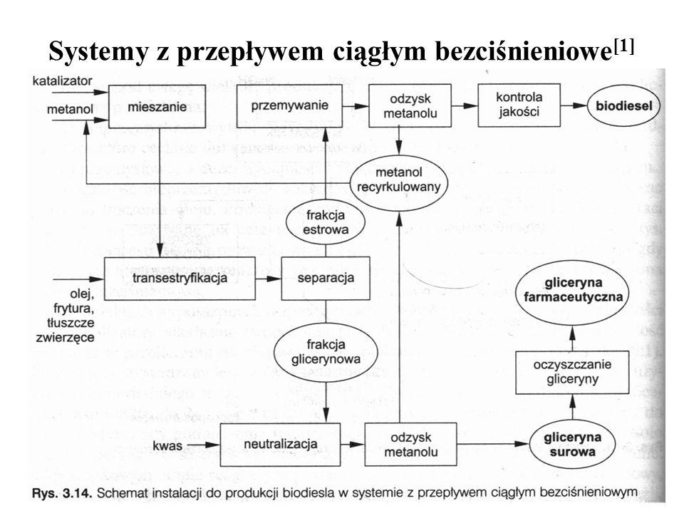 Systemy z przepływem ciągłym bezciśnieniowe[1]